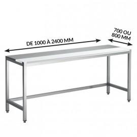TABLES DE DÉCOUPE MIXTES